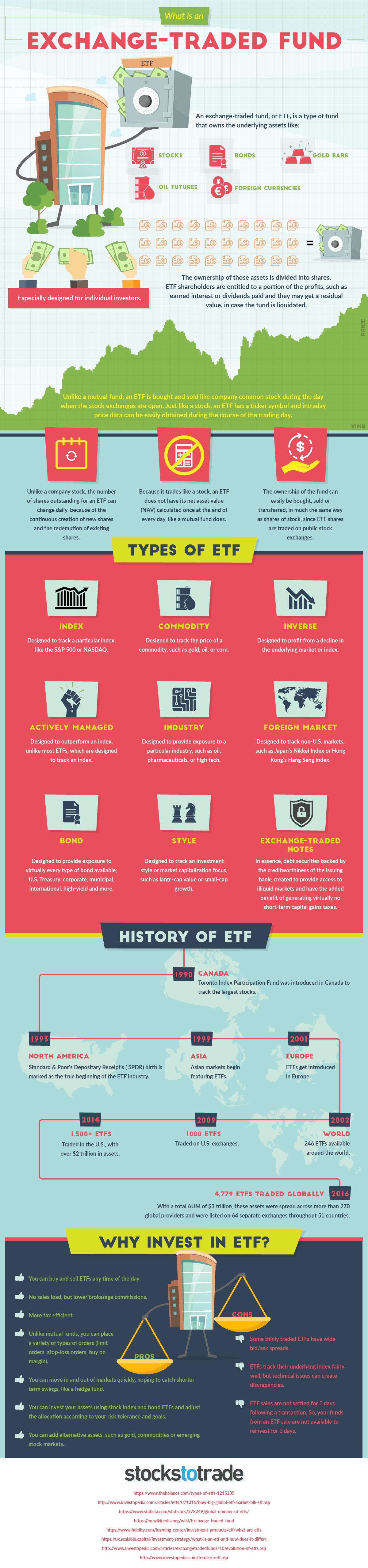 ETF nicheetfs.com