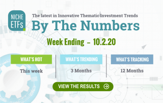 By The Numbers For Week-Ending 10.2.20
