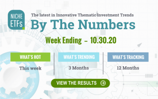 By The Numbers For Week-Ending 10.30.20