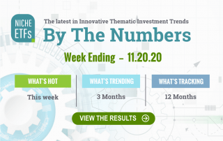 By The Numbers For Week-Ending 11.20.20