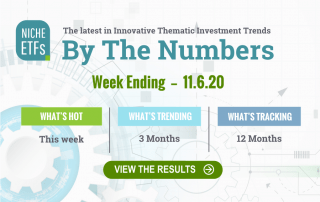 By The Numbers For Week-Ending 11.6.20