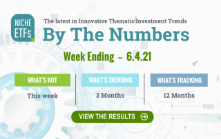 By The Numbers For Week-Ending 6.4.21