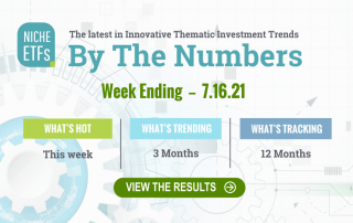 By The Numbers For Week-Ending 7.16.21