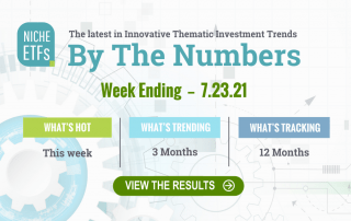 By The Numbers For Week-Ending 7.23.21