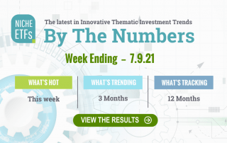 By The Numbers For Week-Ending 7.9.21